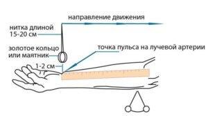 Как измерить АД без тонометра