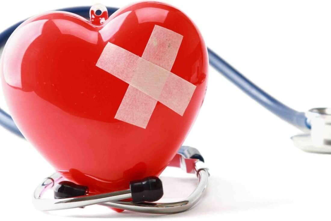 Классы тяжести больных инфарктом миокарда
