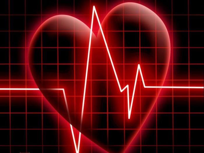 Экстрасистолия сердца — что это такое в медицине?