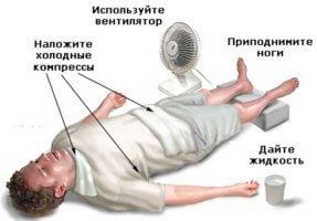 Основные правила оказания помощи при патологически низком давлении
